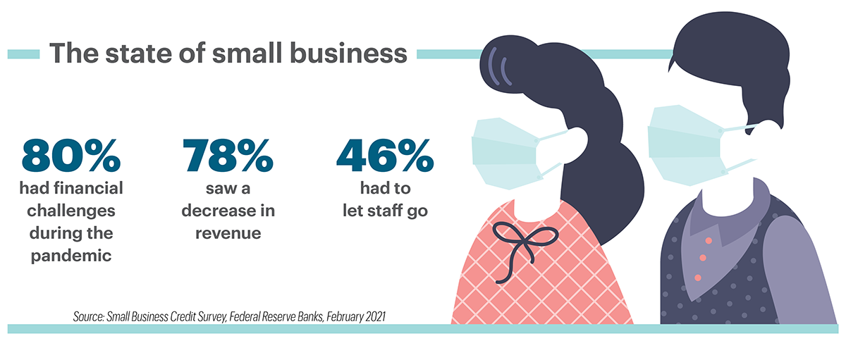 State of small business infographic